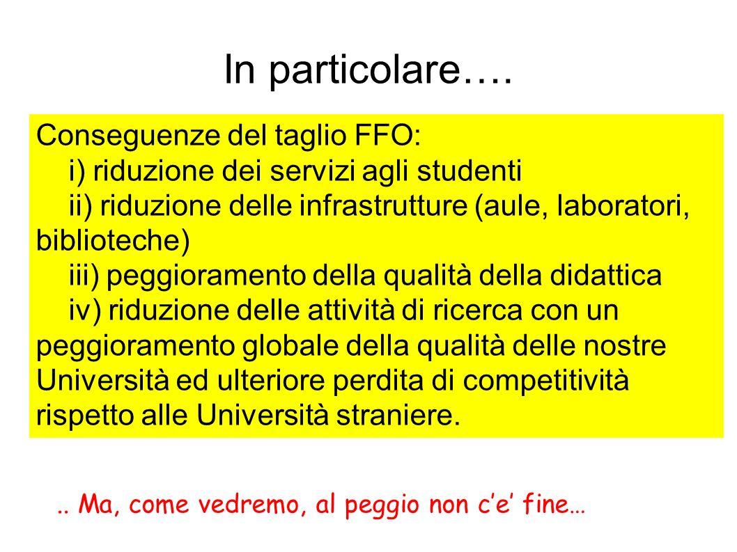 In particolare…. Conseguenze del taglio FFO: i) riduzione dei servizi agli studenti ii) riduzione delle infrastrutture (aule, laboratori, biblioteche)