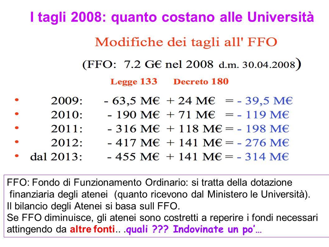I tagli 2008: quanto costano alle Università FFO: Fondo di Funzionamento Ordinario: si tratta della dotazione finanziaria degli atenei (quanto ricevon