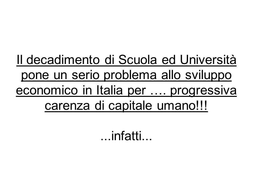Il decadimento di Scuola ed Università pone un serio problema allo sviluppo economico in Italia per …. progressiva carenza di capitale umano!!!...infa