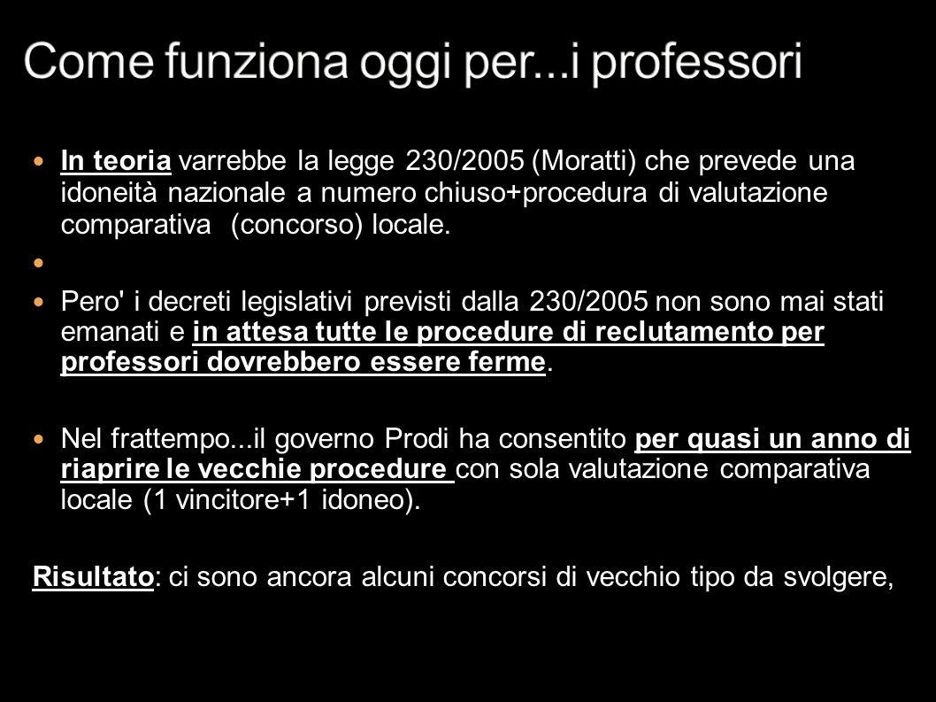 In teoria varrebbe la legge 230/2005 (Moratti) che prevede una idoneità nazionale a numero chiuso+procedura di valutazione comparativa (concorso) loca