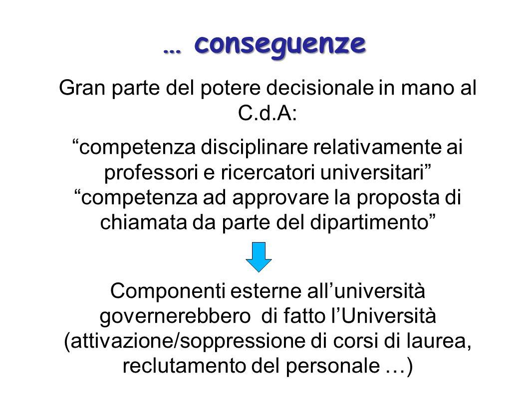 … conseguenze Gran parte del potere decisionale in mano al C.d.A: competenza disciplinare relativamente ai professori e ricercatori universitari compe