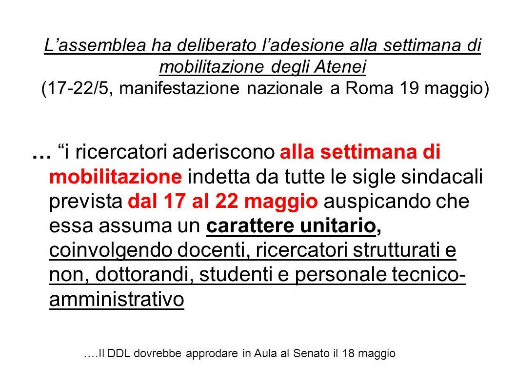 Lassemblea ha deliberato ladesione alla settimana di mobilitazione degli Atenei (17-22/5, manifestazione nazionale a Roma 19 maggio) … i ricercatori a