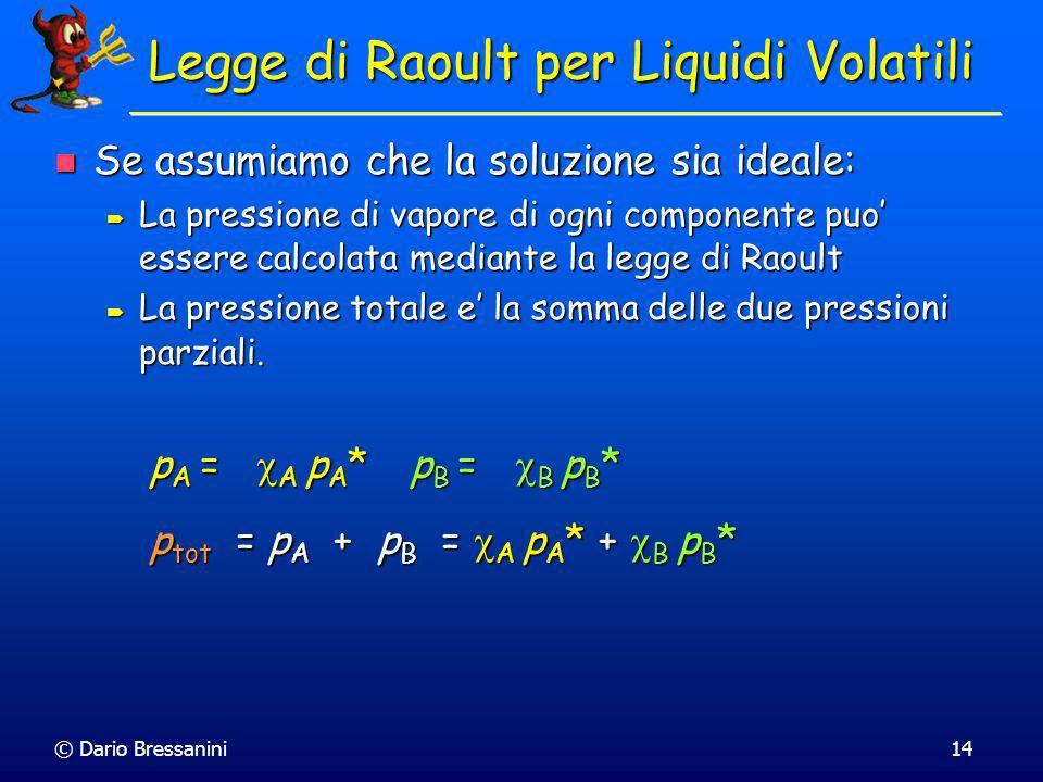 © Dario Bressanini14 Legge di Raoult per Liquidi Volatili Se assumiamo che la soluzione sia ideale: Se assumiamo che la soluzione sia ideale: La press