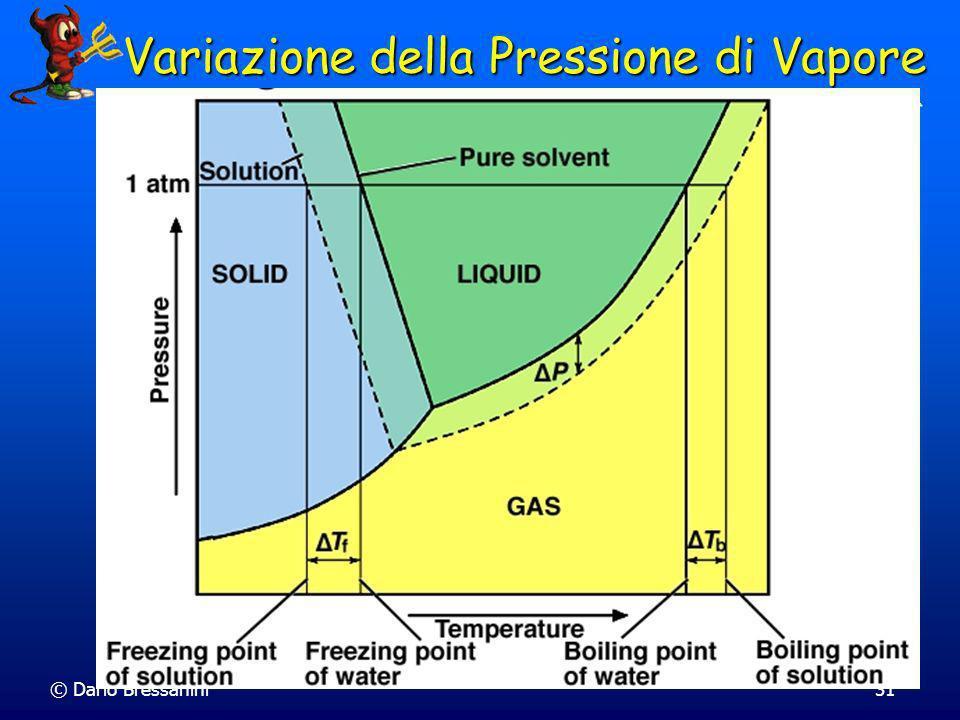© Dario Bressanini31 Variazione della Pressione di Vapore