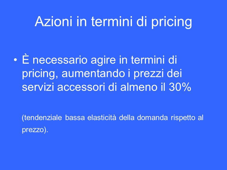 Azioni in termini di pricing È necessario agire in termini di pricing, aumentando i prezzi dei servizi accessori di almeno il 30% (tendenziale bassa e