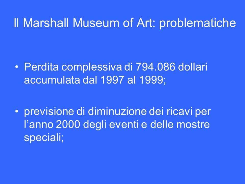 Il Marshall Museum of Art: problematiche Perdita complessiva di 794.086 dollari accumulata dal 1997 al 1999; previsione di diminuzione dei ricavi per