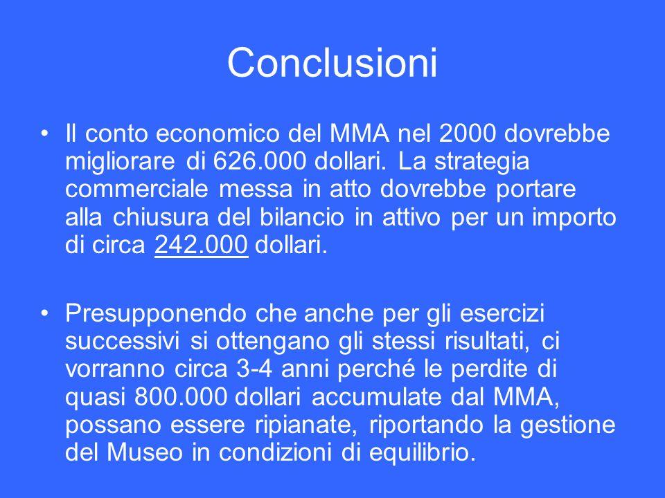 Conclusioni Il conto economico del MMA nel 2000 dovrebbe migliorare di 626.000 dollari. La strategia commerciale messa in atto dovrebbe portare alla c