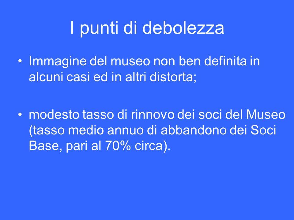 I punti di debolezza Immagine del museo non ben definita in alcuni casi ed in altri distorta; modesto tasso di rinnovo dei soci del Museo (tasso medio