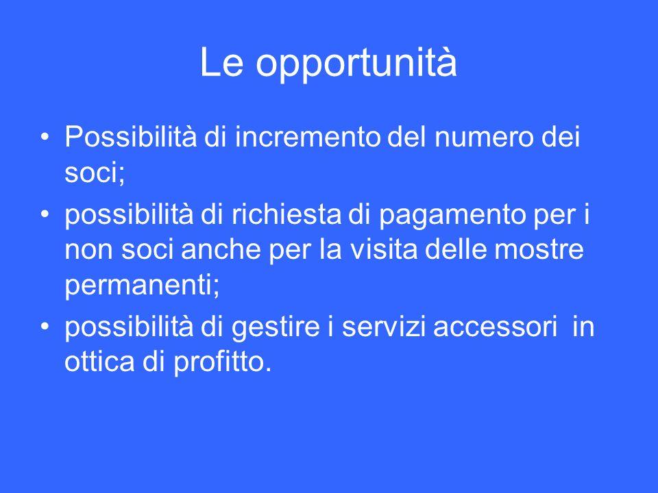 Le opportunità Possibilità di incremento del numero dei soci; possibilità di richiesta di pagamento per i non soci anche per la visita delle mostre pe