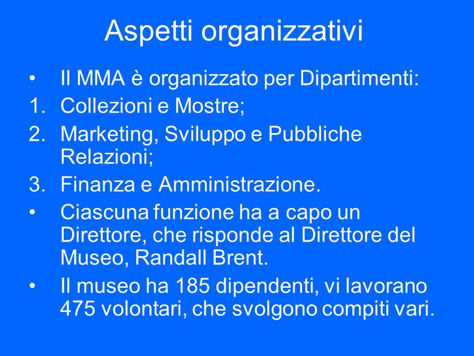 Aspetti organizzativi Il MMA è organizzato per Dipartimenti: 1.Collezioni e Mostre; 2.Marketing, Sviluppo e Pubbliche Relazioni; 3.Finanza e Amministr