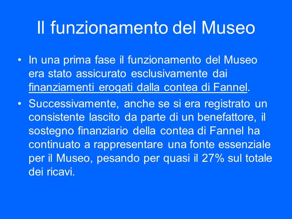 Il funzionamento del Museo In una prima fase il funzionamento del Museo era stato assicurato esclusivamente dai finanziamenti erogati dalla contea di
