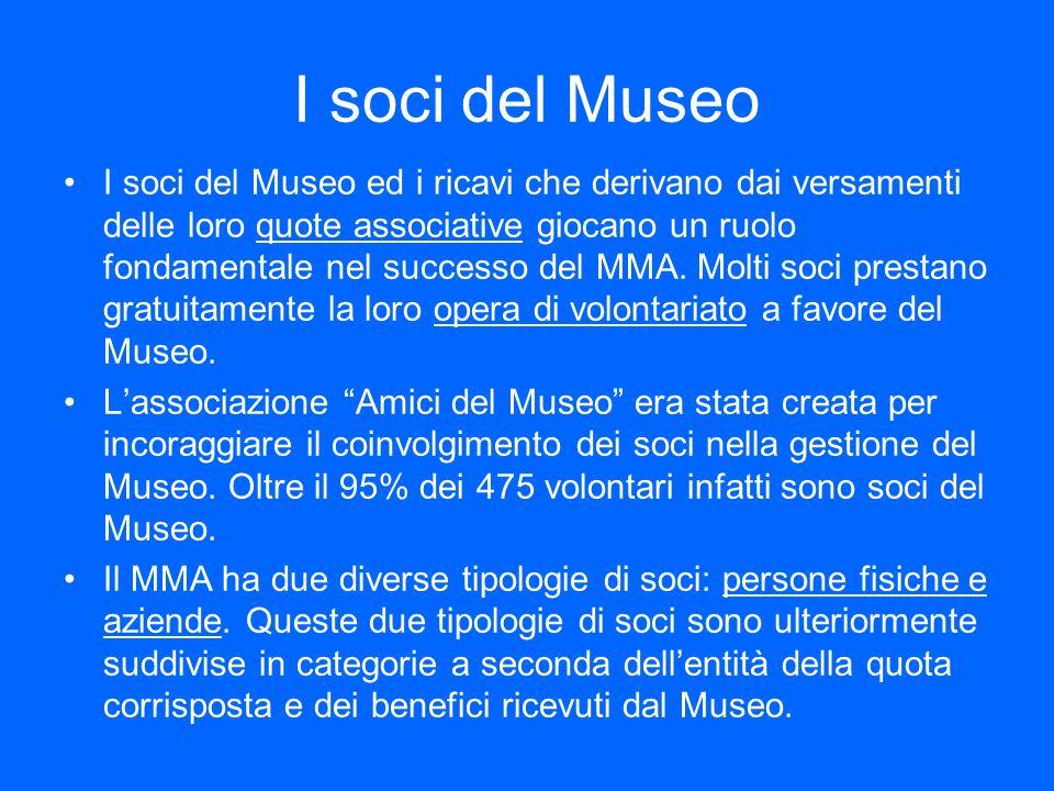 I soci del Museo I soci del Museo ed i ricavi che derivano dai versamenti delle loro quote associative giocano un ruolo fondamentale nel successo del