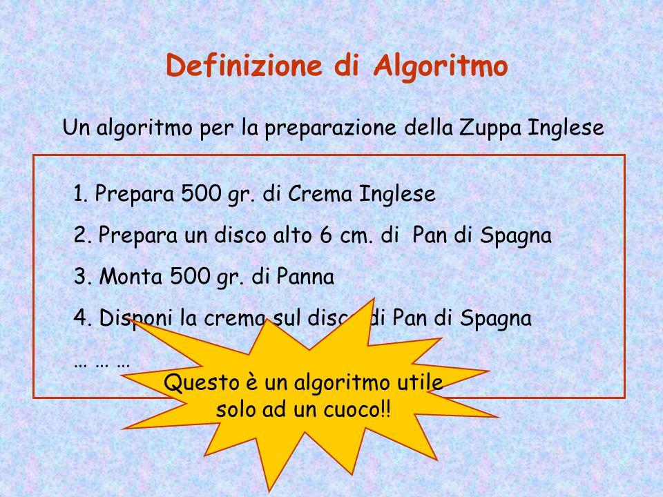 Definizione di Algoritmo Informalmente: Un algoritmo è una sequenza di passi che portano alla realizzazione di un compito Un Algoritmo per fare il Caf
