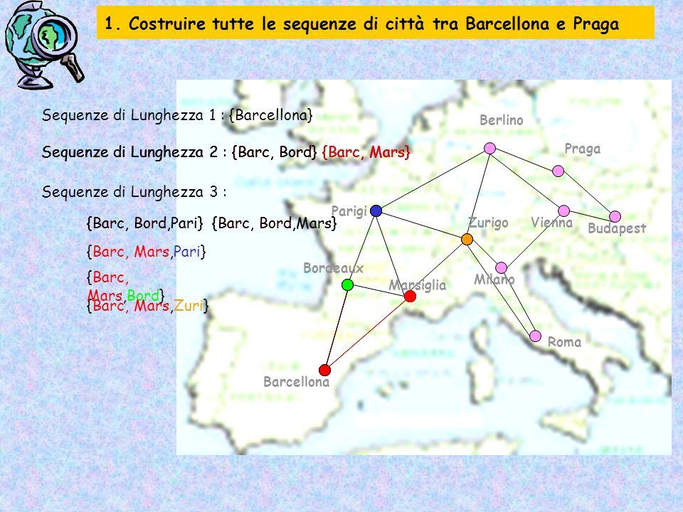 Consultazione di una Carta Topografica 1. Costruire tutte le sequenze di città tra Barcellona e Praga 2. Per ogni sequenza si calcoli la somma delle d