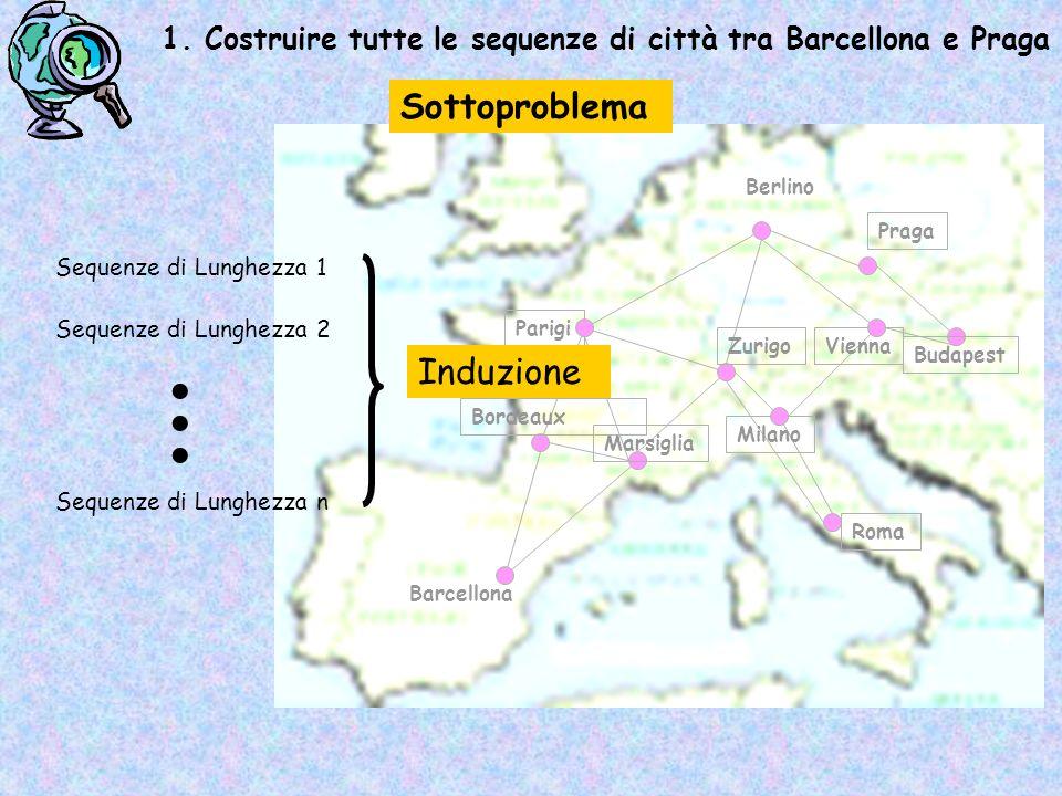 1. Costruire tutte le sequenze di città tra Barcellona e Praga Barcellona Parigi Praga Berlino Roma Vienna Milano Budapest Zurigo Marsiglia Bordeaux S