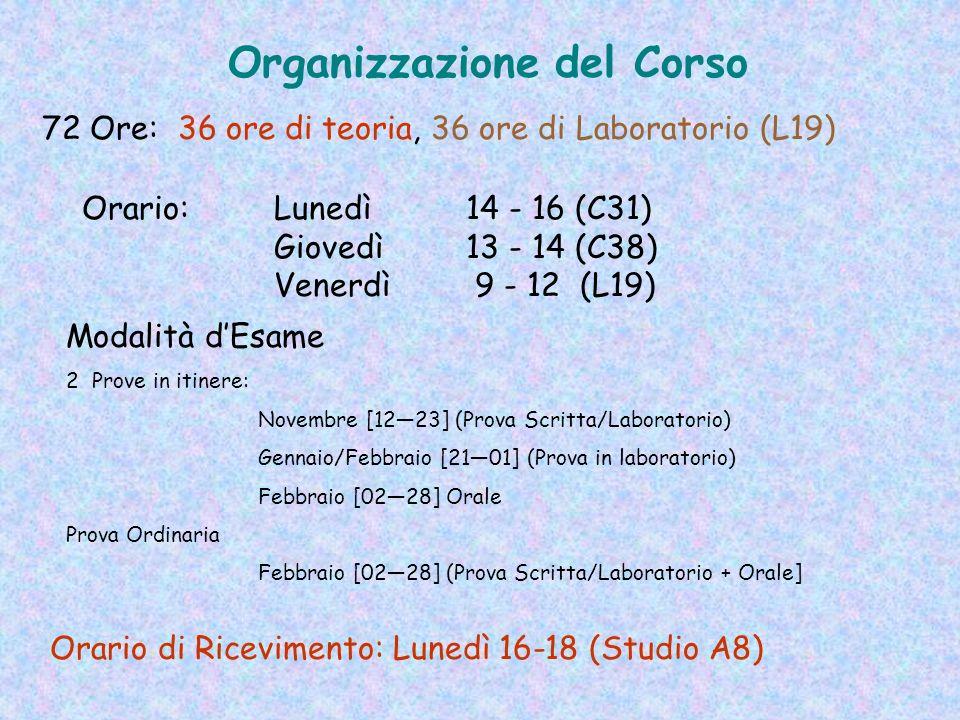 Laboratorio di Informatica di Base Riccardo Distasi ricdis@unisa.it Si ringrazia il dott. Ferdinando Cicalese per il materiale didattico.