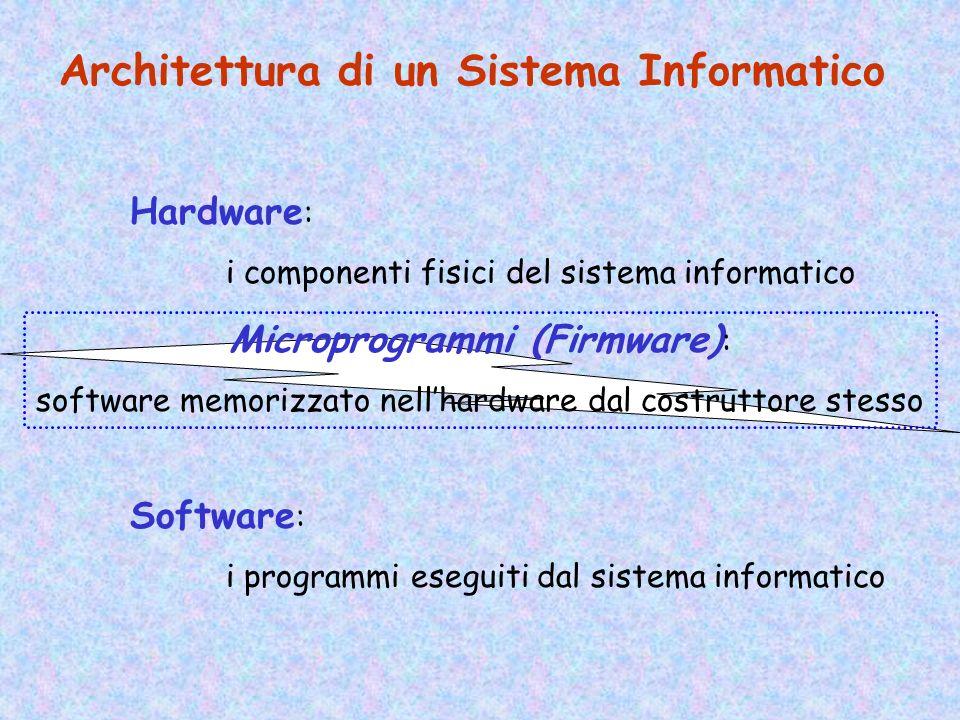 Linguaggi di Programmazione (Linguaggi per la Codifica degli algoritmi) Linguaggio Macchina (fino agli anni 50) Assembler FORTRAN e COBOL ALGOL 60 Pas