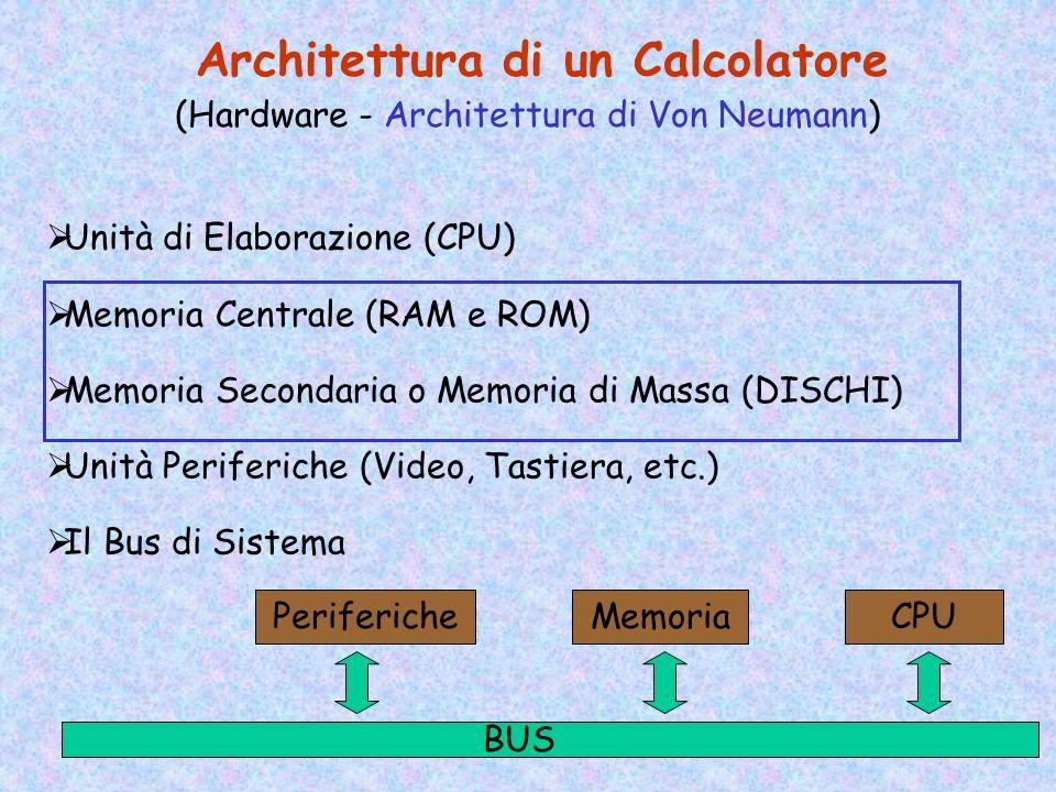Architettura di un Sistema Informatico Hardware : i componenti fisici del sistema informatico Software : i programmi eseguiti dal sistema informatico