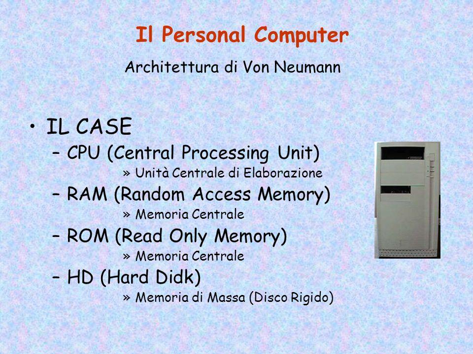 Architettura di un Calcolatore (Hardware - Architettura di Von Neumann) Unità di Elaborazione (CPU) Memoria Centrale (RAM e ROM) Memoria Secondaria o