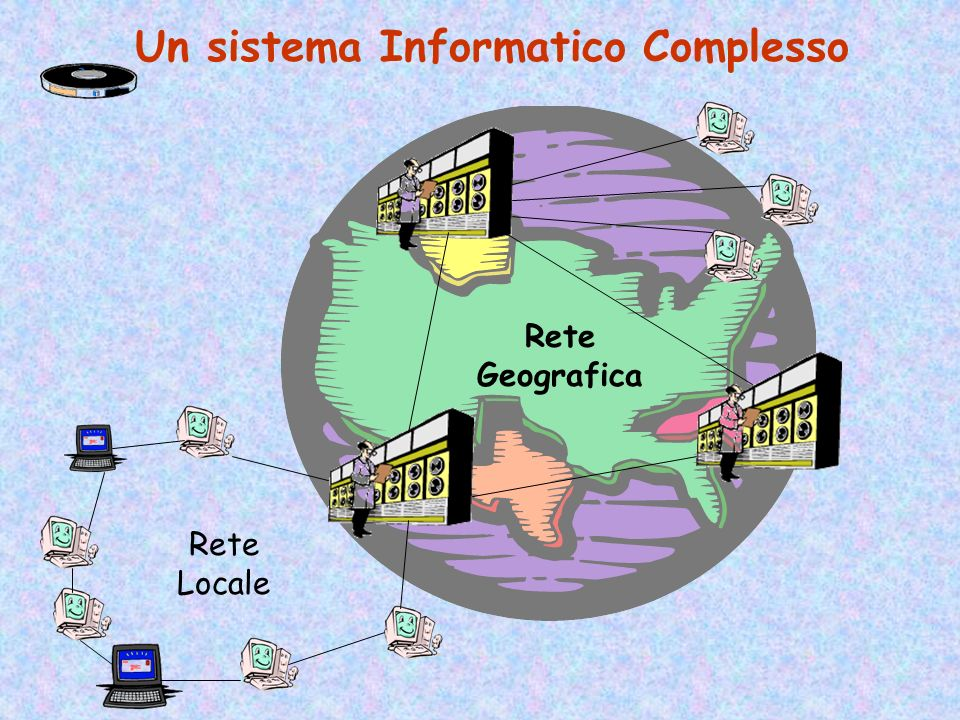 Altri Sistemi Informatici Workstations, mini-computer, mainframe Reti di calcolatori Reti locali (LAN) Reti Geografiche