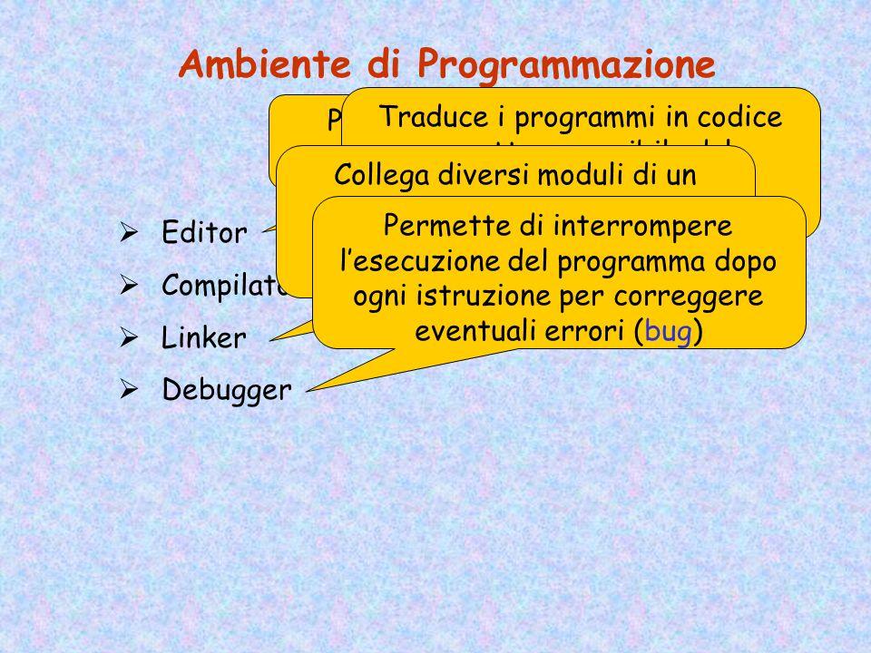 Software di Base Il Sistema Operativo Interpretare ed eseguire comandi elementari e tradurre i comandi degli applicativi in operazioni della macchina