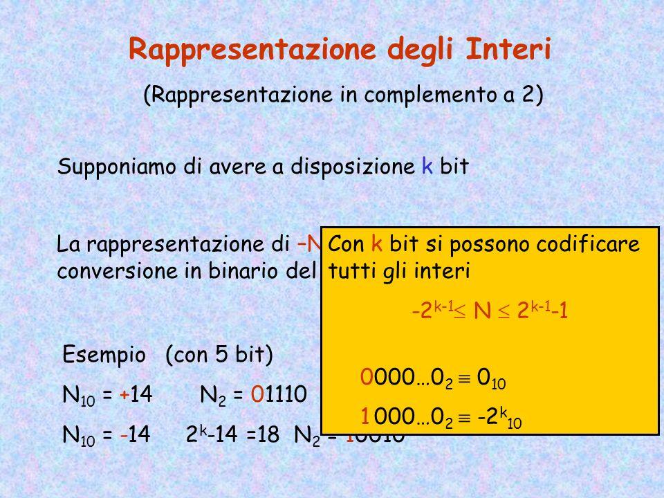 Rappresentazione degli Interi N = 0,+1,-1,+2,-2,+3,-3,… Come possiamo rappresentare il segno di un numero? Aggiungiamo un ulteriore bit che poniamo a