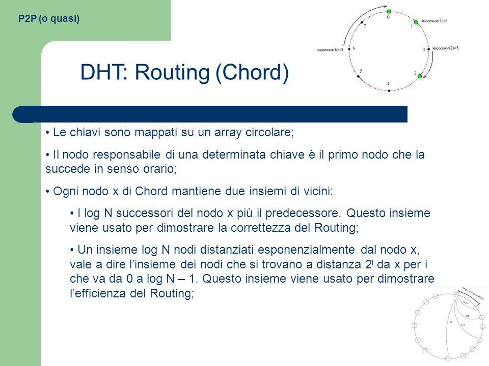 P2P (o quasi) DHT: Routing (Chord) Le chiavi sono mappati su un array circolare; Il nodo responsabile di una determinata chiave è il primo nodo che la