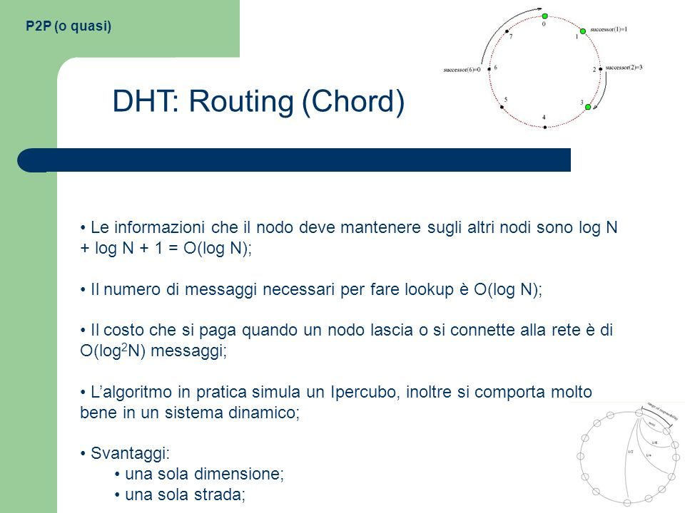 P2P (o quasi) DHT: Routing (Chord) Le informazioni che il nodo deve mantenere sugli altri nodi sono log N + log N + 1 = O(log N); Il numero di messagg