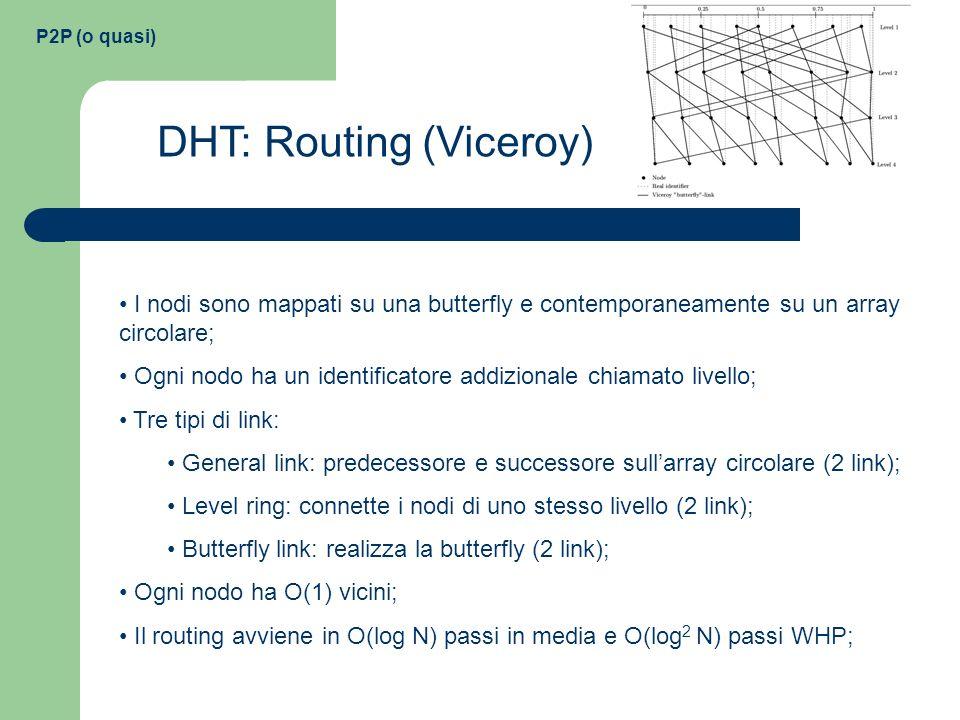 P2P (o quasi) DHT: Routing (Viceroy) I nodi sono mappati su una butterfly e contemporaneamente su un array circolare; Ogni nodo ha un identificatore a
