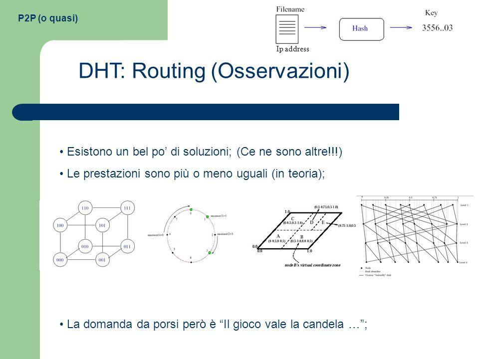 P2P (o quasi) DHT: Routing (Osservazioni) Esistono un bel po di soluzioni; (Ce ne sono altre!!!) Le prestazioni sono più o meno uguali (in teoria); La