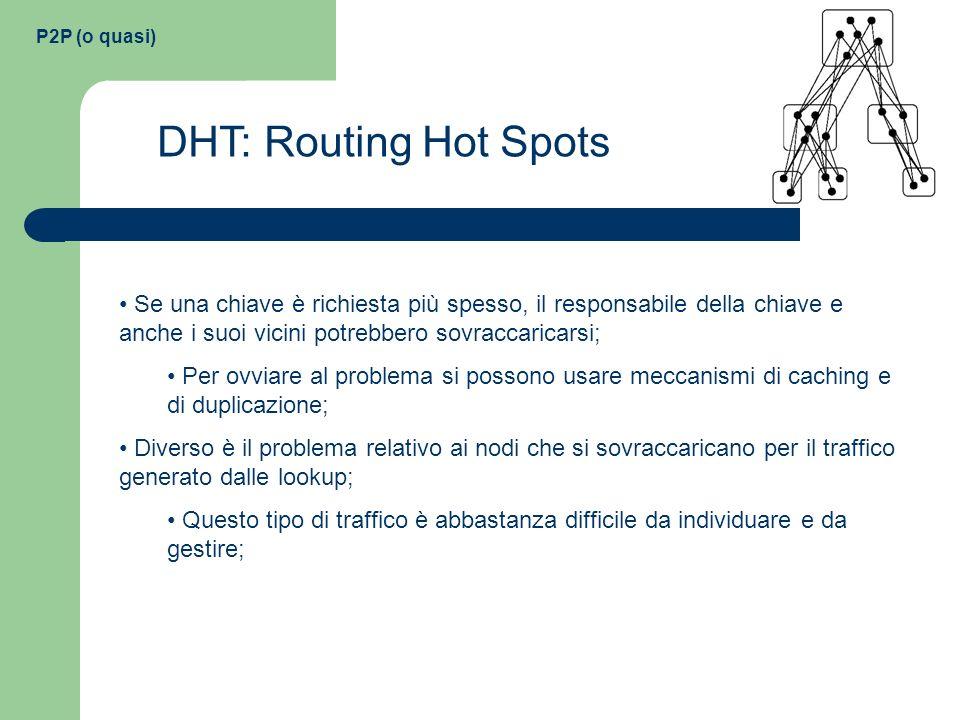 P2P (o quasi) DHT: Routing Hot Spots Se una chiave è richiesta più spesso, il responsabile della chiave e anche i suoi vicini potrebbero sovraccaricar