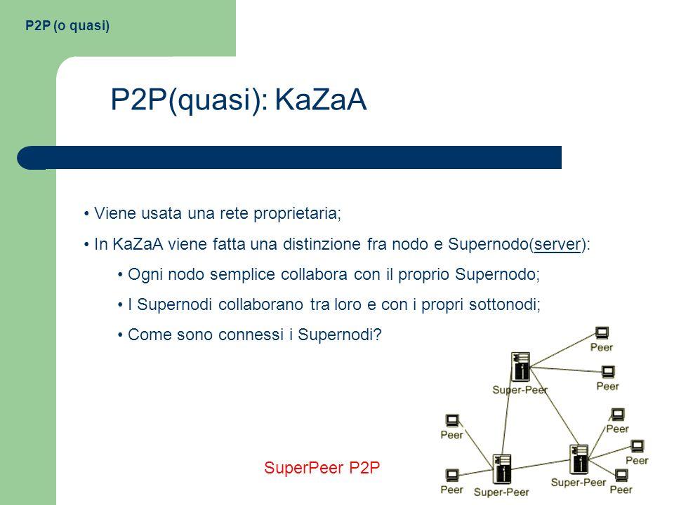 P2P (o quasi) P2P(quasi): KaZaA Viene usata una rete proprietaria; In KaZaA viene fatta una distinzione fra nodo e Supernodo(server): Ogni nodo sempli