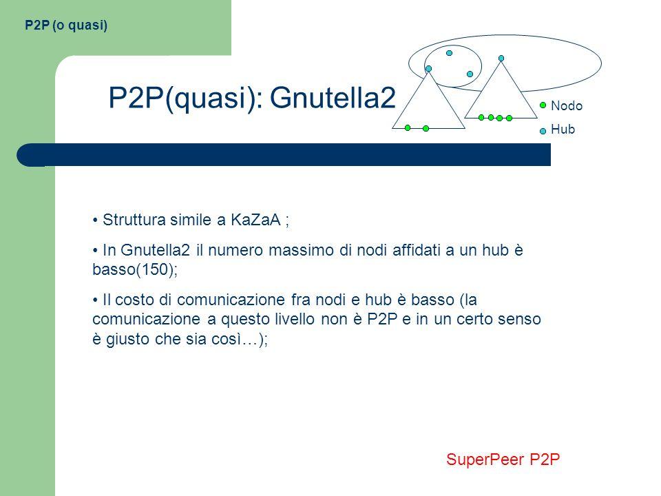 P2P (o quasi) P2P(quasi): Gnutella2 Struttura simile a KaZaA ; In Gnutella2 il numero massimo di nodi affidati a un hub è basso(150); Il costo di comu