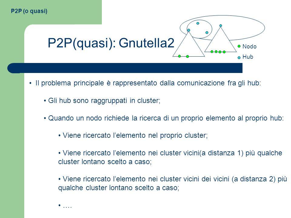 P2P (o quasi) P2P(quasi): Gnutella2 Il problema principale è rappresentato dalla comunicazione fra gli hub: Gli hub sono raggruppati in cluster; Quand