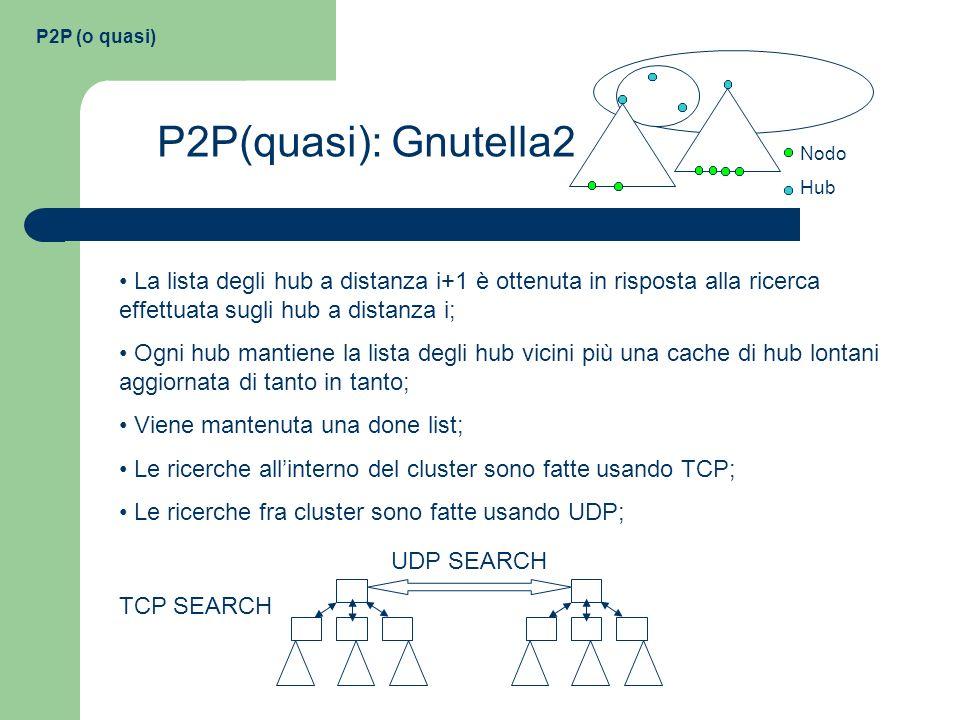 P2P (o quasi) P2P(quasi): Gnutella2 La lista degli hub a distanza i+1 è ottenuta in risposta alla ricerca effettuata sugli hub a distanza i; Ogni hub