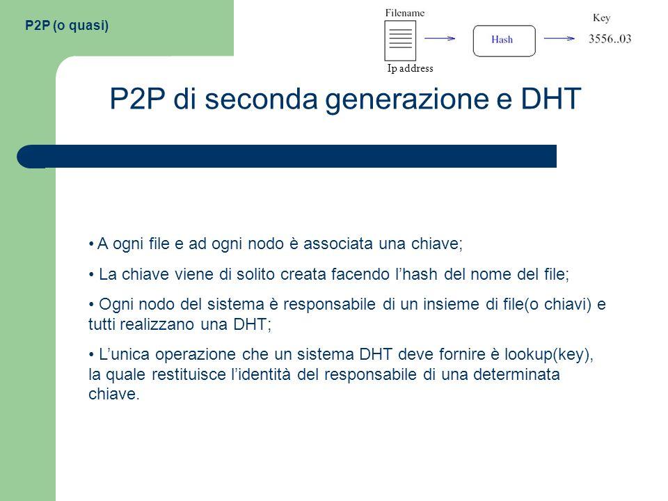 P2P (o quasi) P2P di seconda generazione e DHT A ogni file e ad ogni nodo è associata una chiave; La chiave viene di solito creata facendo lhash del n