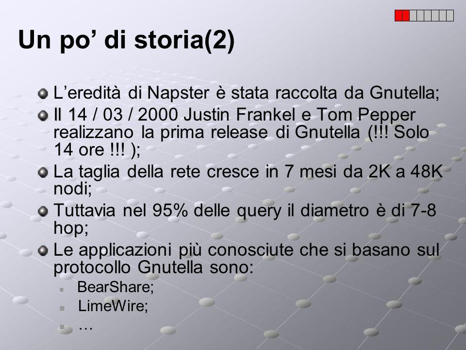 Un po di storia(2) Leredità di Napster è stata raccolta da Gnutella; Il 1 Il 14 / 03 / 2000 Justin Frankel e Tom Pepper realizzano la prima release di