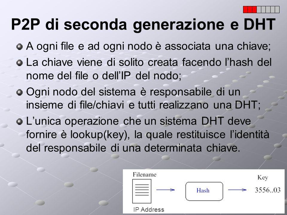 P2P di seconda generazione e DHT A ogni file e ad ogni nodo è associata una chiave; La chiave viene di solito creata facendo lhash del nome del file o
