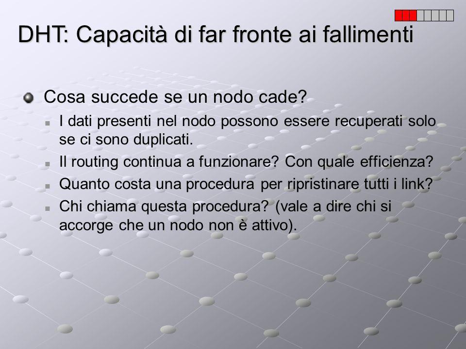 DHT: Capacità di far fronte ai fallimenti Cosa succede se un nodo cade? I dati presenti nel nodo possono essere recuperati solo se ci sono duplicati.