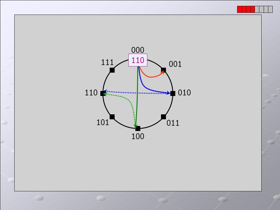 Incorporating geography: Chord Chord e PRS: Lalgoritmo di routing non va semplicemente al nodo più vicino sulla rete di overlay, ma ad esempio potrebb