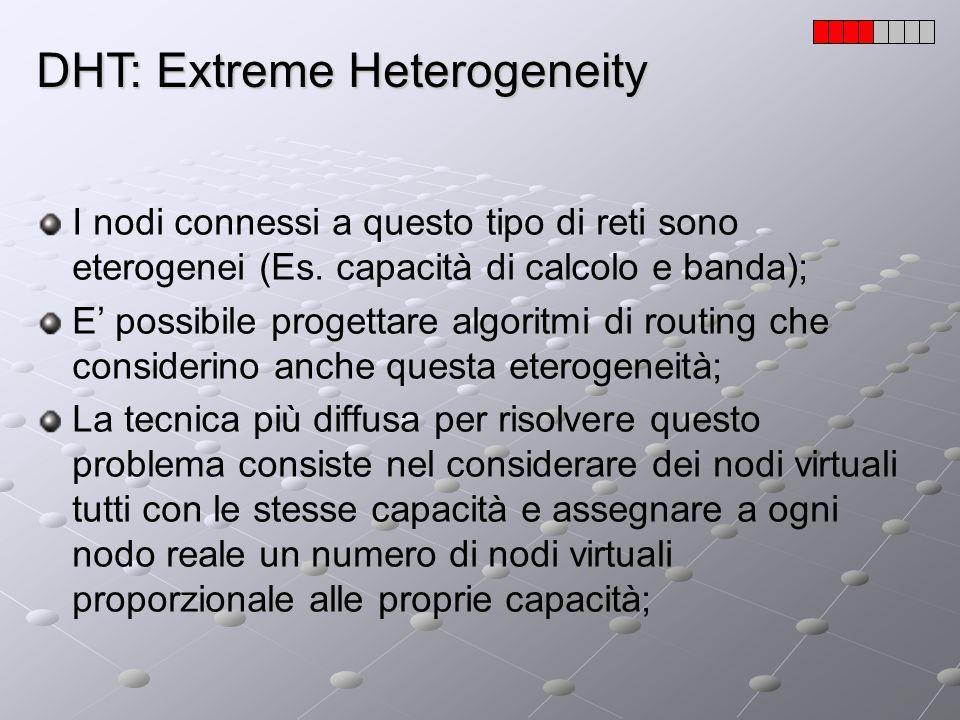 DHT: Extreme Heterogeneity I nodi connessi a questo tipo di reti sono eterogenei (Es. capacità di calcolo e banda); E possibile progettare algoritmi d