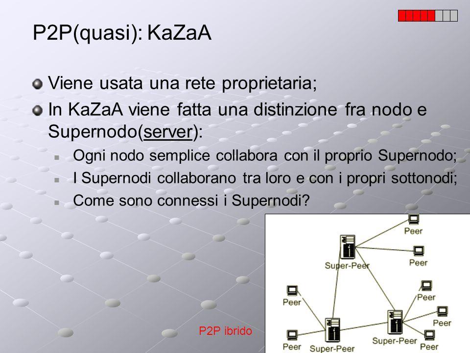 P2P(quasi): KaZaA Viene usata una rete proprietaria; In KaZaA viene fatta una distinzione fra nodo e Supernodo(server): Ogni nodo semplice collabora c