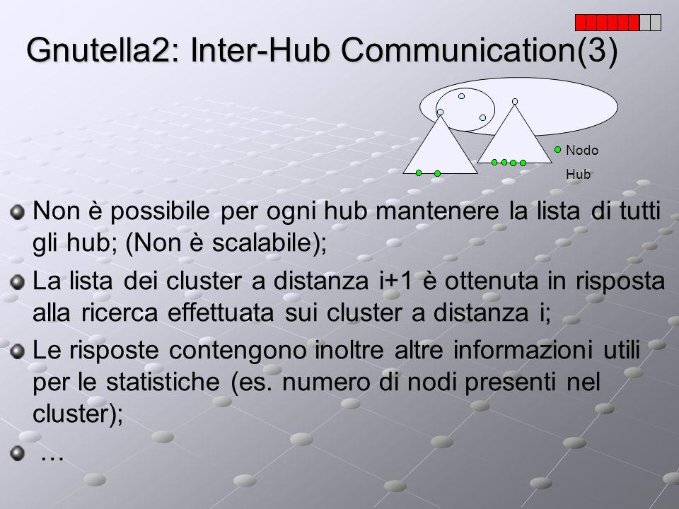 Gnutella2: Inter-Hub Communication(3) Nodo Hub Non è possibile per ogni hub mantenere la lista di tutti gli hub; (Non è scalabile); La lista dei clust