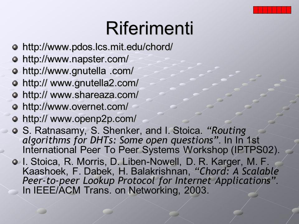 Riferimenti http://www.pdos.lcs.mit.edu/chord/http://www.napster.com/ http://www.gnutella.com/ http:// www.gnutella2.com/ http:// www.shareaza.com/ ht