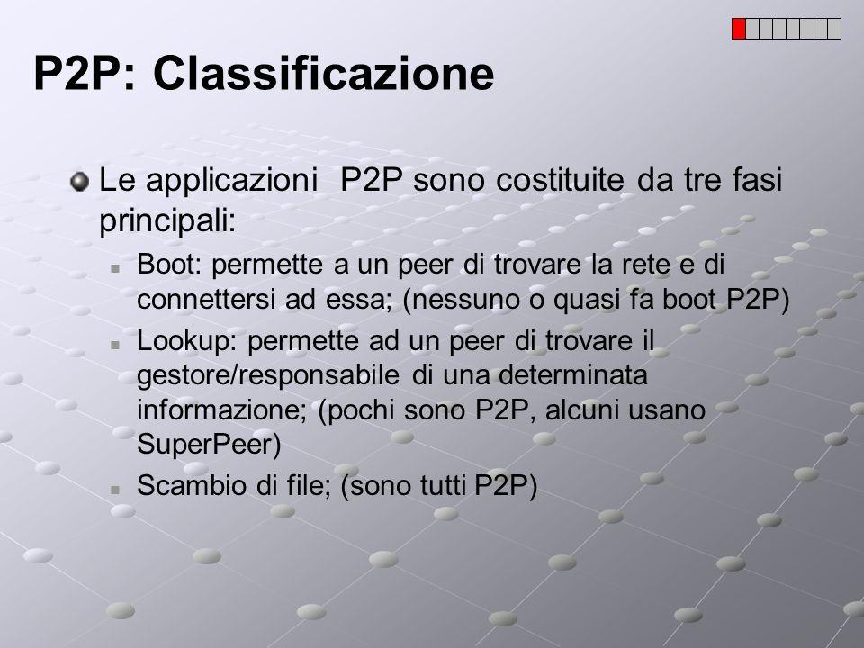 P2P: Classificazione(2) Parleremo di applicazioni: P2P pure se: le fasi di boot, lookup e scambio di file sono P2P; P2P se: le fasi di lookup e scambio di file sono P2P; la fase di boot utilizza qualche SERVER; P2P Ibride se: la fase di scambio dei file è P2P; la fase di boot utilizza qualche SERVER; nella fase di lookup vengono usati Peer particolari: Hub (Direct Connect) SuperPeer, Ultra Peer(Gnutella2) Supernodo (KaZaA) NodoRandezVous (JXTA) MainPeer (EDonkey) Server (WinMX)