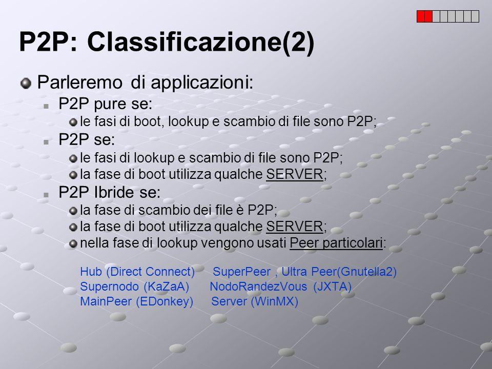 P2P: Classificazione(2) Consideriamo solo loperazione lookup: Lookup Centralizzato Lookup Centralizzato Indice centralizzato; Indice centralizzato; Lookup Decentralizzato Lookup Decentralizzato Indice completamente distribuito; Indice completamente distribuito; Lookup Ibrido Lookup Ibrido Più sistemi centralizzati collegati in un sistema decentralizzato; In tutti e tre questi sistemi il trasferimento e la memorizzazione dei file è P2P;