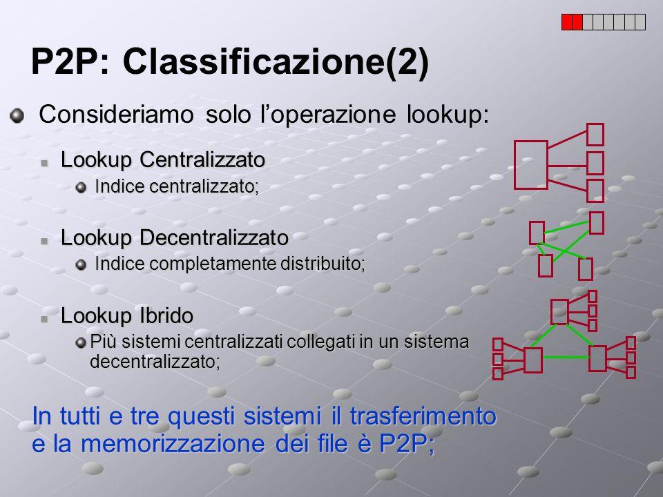 P2P(quasi): Direct Connect (DC++) P2P ibrido Usa una serie di hub (server) che mantiene le informazioni relative a un gruppo di utenti; Una volta connessi ad un hub si condivide file solo con i nodi connessi a tale hub; E possibile connettersi a più hub contemporaneamente; Gli hub sono connessi tra loro ma non si scambiano informazioni relative alla ricerca di una determinata chiave (Sono tanti piccoli Napster); La lista degli hub attivi viene mantenuta da tutti gli hub e aggiornata periodicamente dagli altri hub mediante messaggi del tipo I am here;