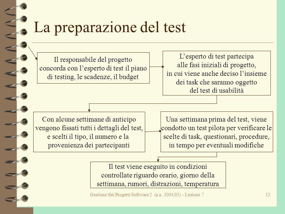 Gestione dei Progetti Software 2 (a.a. 2004/05) - Lezione 713 La preparazione del test Lesperto di test partecipa alle fasi iniziali di progetto, in c