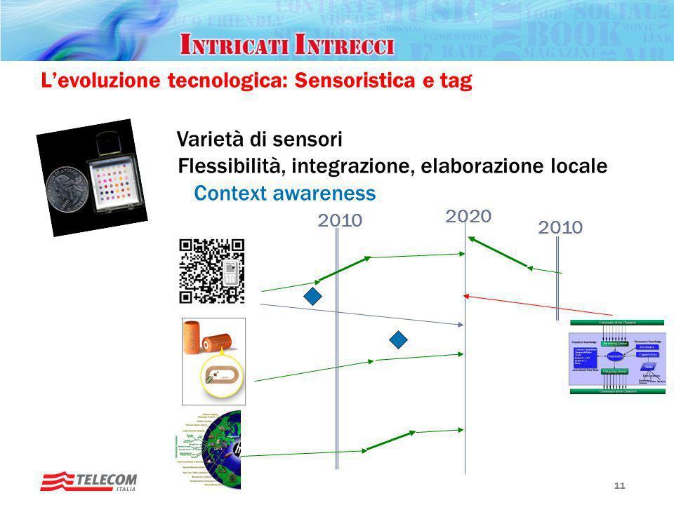 Rotary, Padova – 20 gennaio 2010 Futuro ICT Roberto Saracco, Telecom Italia Future Centre/ TFC 10 2010 2015 2020 Quanti schermi nelle nostre case?