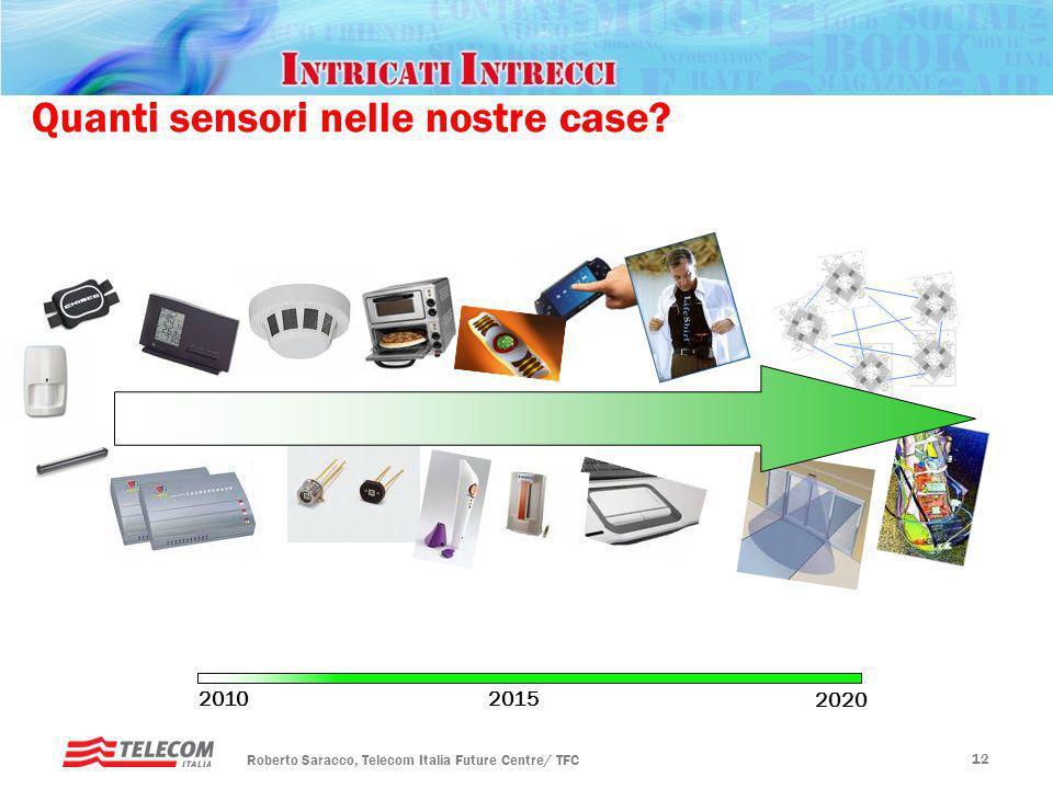 Rotary, Padova – 20 gennaio 2010 Futuro ICT 11 Levoluzione tecnologica: Sensoristica e tag Varietà di sensori Flessibilità, integrazione, elaborazione